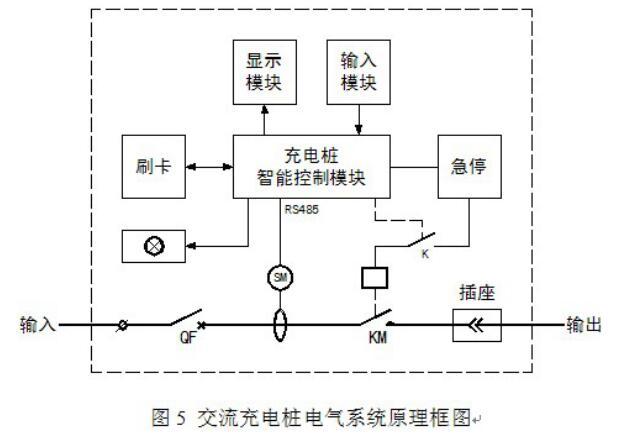 充电桩工作原理(整理版本)