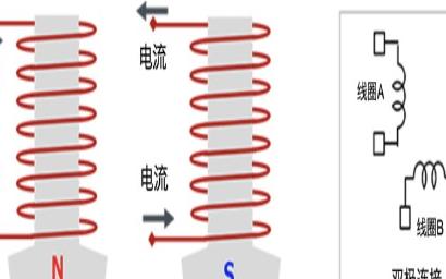 兩相步進電機的雙極連接和單極連接