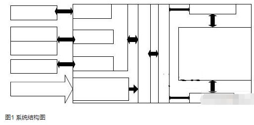基于TMS320DM642和EPM240lol赛事官网实现图像采集与处理系统的设计