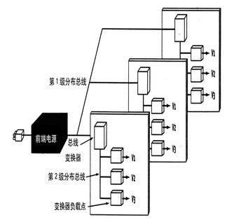基于dc—dc變換器的電源拓撲結構的研究