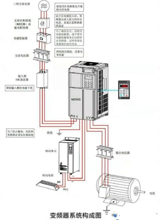 變頻器制動電阻的作用是什么
