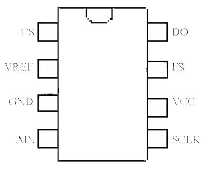 基于TMS320VC5402處理器實現無線定位模擬系統的設計