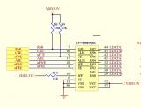 总结关于NAND Flash调试