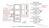 如何使用QSPI Flash控制器开发板上的 QSPI Flash进行写读操作