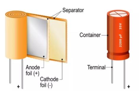 一文解讀:鋰電池加工為何應選擇激光技術?