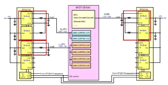 請問如何去設計一種復雜系統的電源?