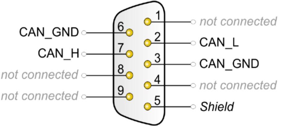 簡要分析支持CAN FD的一個溫度采集模塊