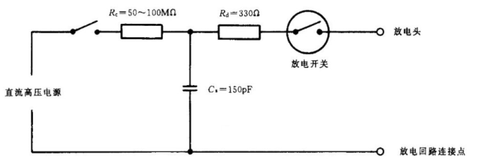 电容能抗多大的ESD电压呢?ESD耐性和电容量有什么关系呢?
