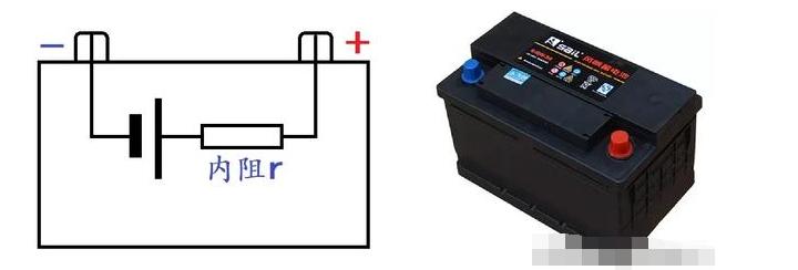 什么是電池內阻?