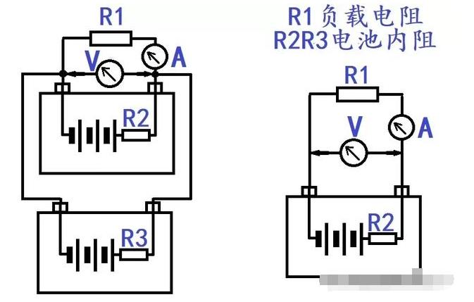 電池并聯電流不增加串聯后電流增加的原因是什么
