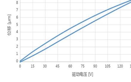 H01.9光纖相位調制器的特點、應用及技術參數