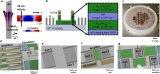一款全球最小、性能最好的聲學射頻放大器