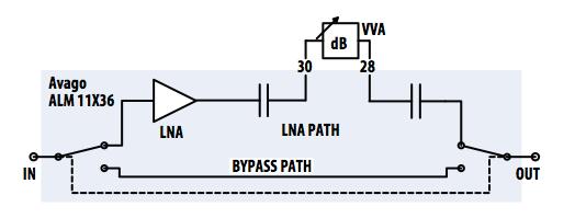 浅谈ALM-11036 LNA 的简单增益调节器