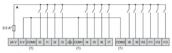 你了解PLC从手册到图纸的接线套路吗?
