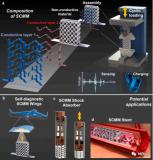 """一種被稱為""""自我感知超材料""""的新型納米材料"""