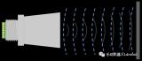 什么是超声波传感器?应用在扫地机器人上有什么作用?