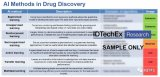 新藥開發是一個漫長而高成本的過程