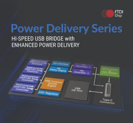 新的提供FTDI USB PD供電能力的單通道接口芯片