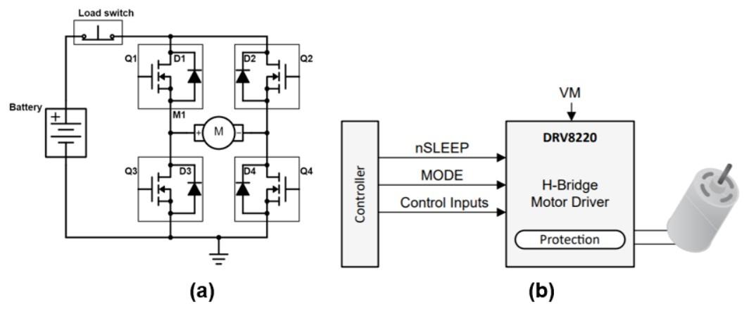 设计电机驱动系统面临哪些挑战?如何去应对?