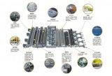 """""""双碳""""目标新征程上,电动化市场节奏远超行业预期"""