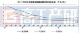 锂电池隔膜领域的市场竞争激烈