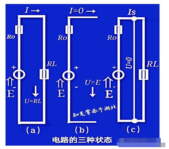一文詳解短路電流為什么很大