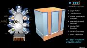應用材料公司在芯片布線領域取得重大突破,驅動邏輯微縮進入3納米及以下技術節點