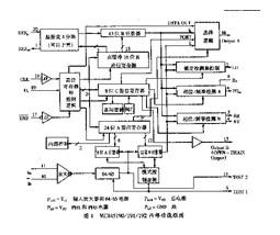 集成單片PLL頻率合成器芯片的原理、結構特點及應用分析