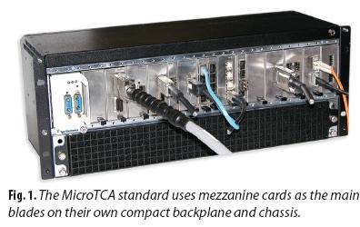 利用MicroTCA功率連接器如何實現其它應用設計