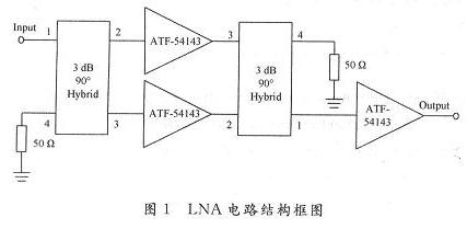 基于ATF-54143放大器實現LNA電路的應用...