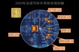 汽車芯片產業生態建設思路與實踐