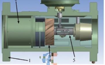 LWQ型气体涡轮流量计的工作原理