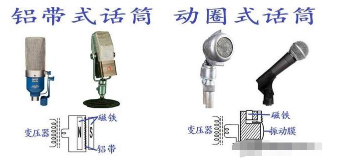 声音信号转化为电信号的方法