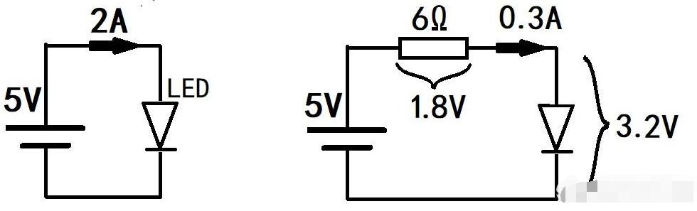 電阻是怎么影響電流的