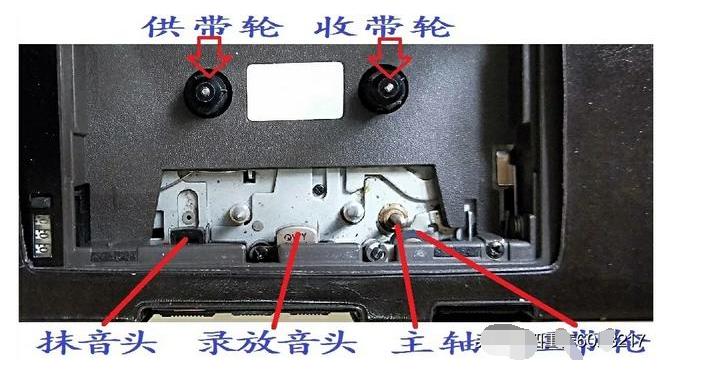 磁带录音机的工作原理,由哪几部分组成