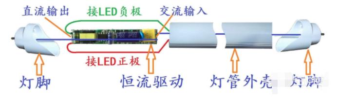 LED灯单端进线如何改成双端进线,有什么注意事项