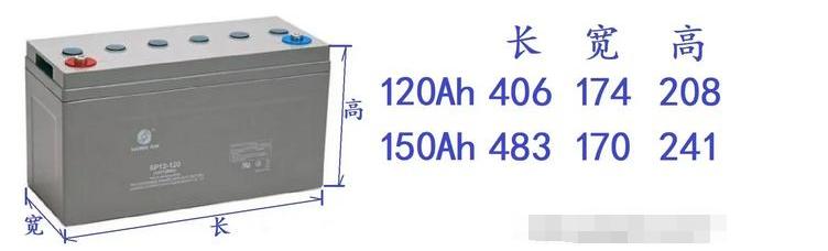 150A的电瓶怎么变成120A?