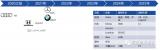 5月动力电池产量为13.8GWh,电池装车量9.8GWh