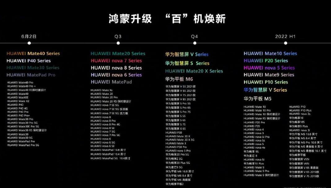 鸿蒙系统更新名单
