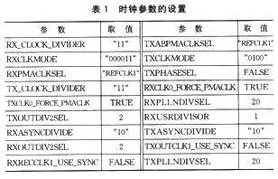 基于Vir-tex-4 FX系列FPGA芯片实现高速通信