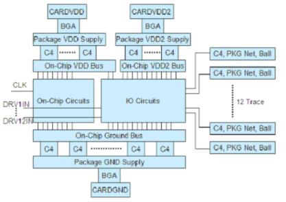基于GPM實現DDR2高速接口的應用設計和仿真