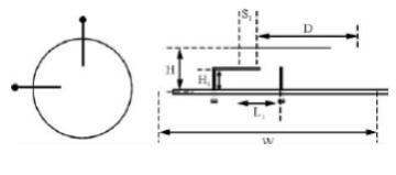 新型寬帶圓極化貼片天線的應用設計