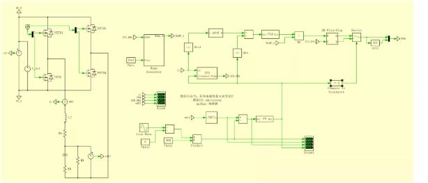 如何使用TCM实现逆变器的ZVS工作
