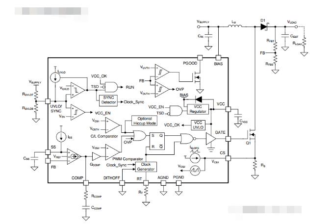 怎么实现高频Boost软开关变换器闭环设计?