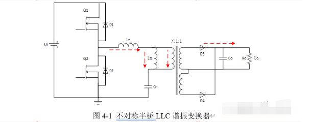 LLC谐振变换器工作模式解析