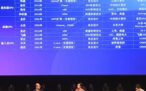 RISC-V中国峰会:中国CPU未来展望