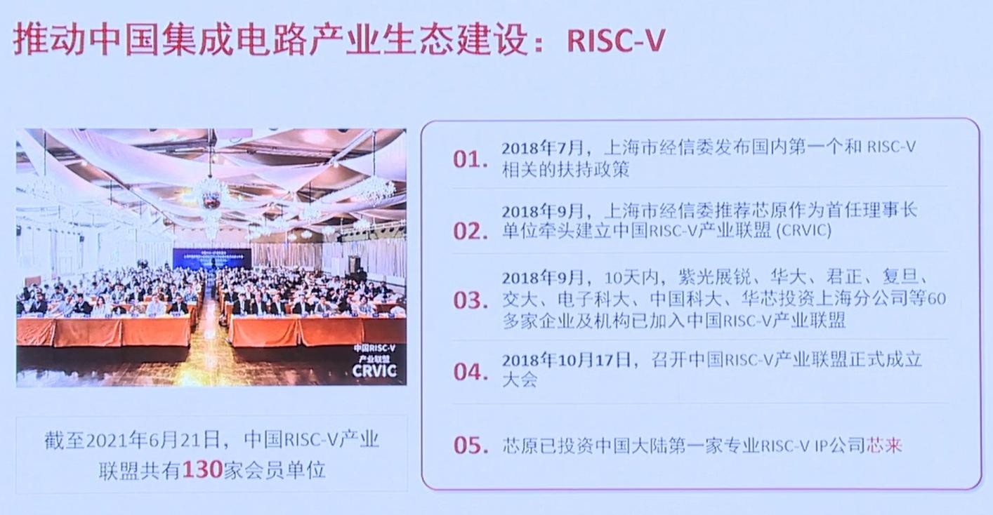 RISC-V的商业模式,国内外RISC-V的产业生态分析
