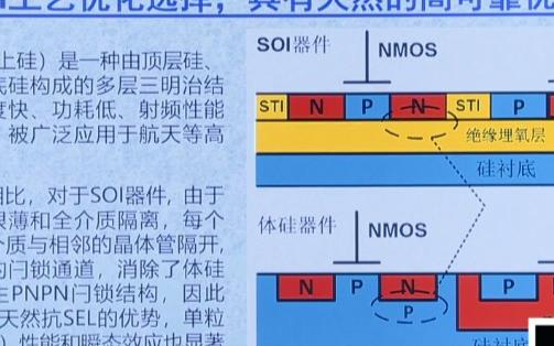 第一届RISC-V中国峰会:即将发射的中国RIS...