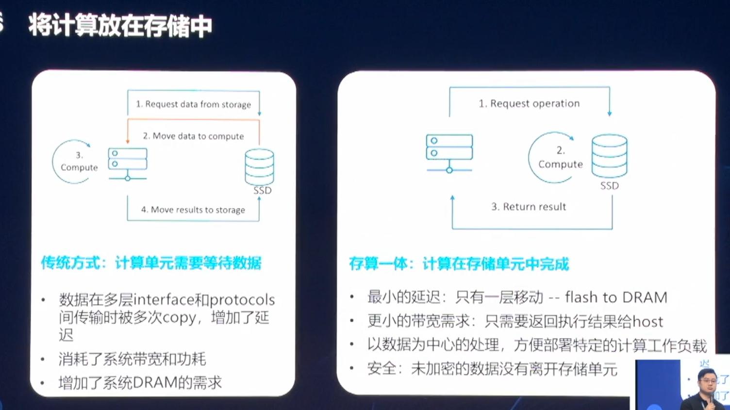 第一届RISC-V中国峰会正在火热直播中,基于R...