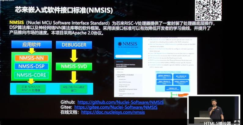 如何建设RISC-V软件生态?